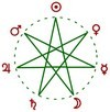 Семиконечная звезда. Септаграмма.